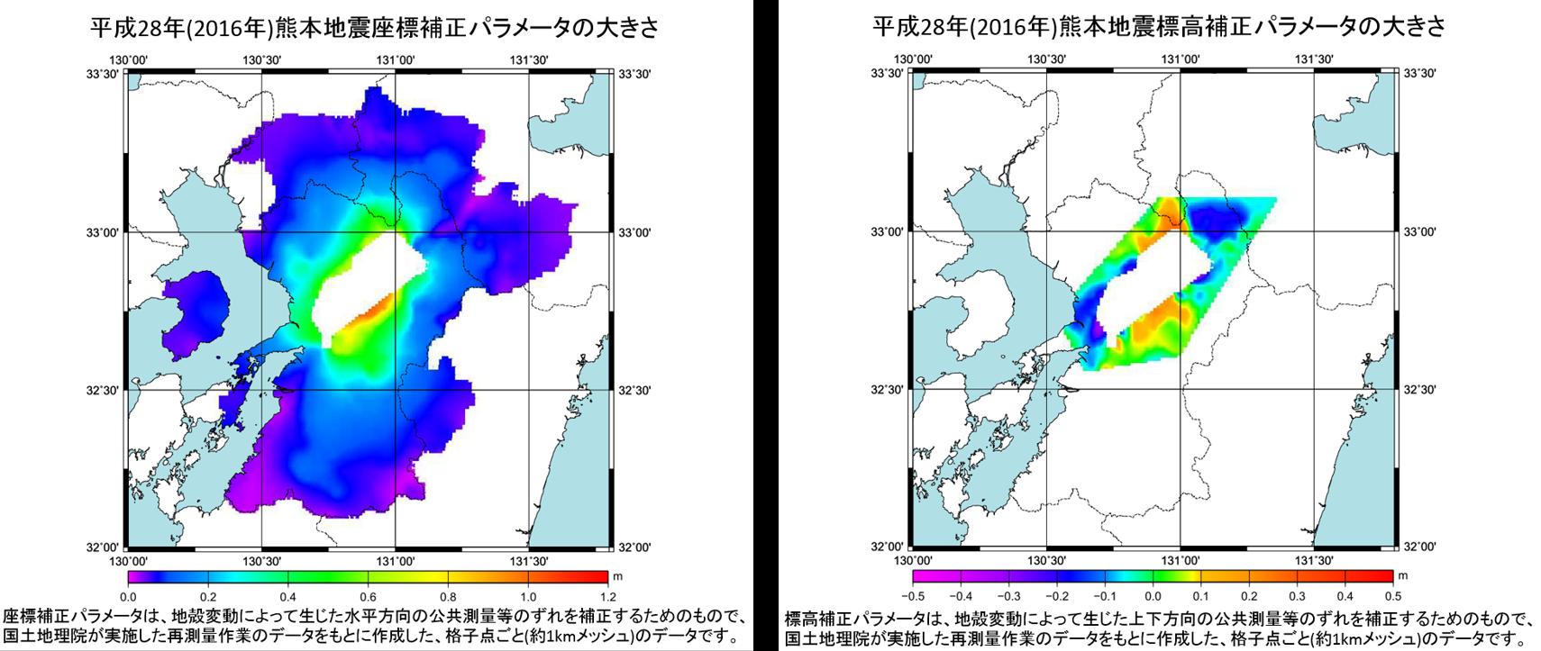 図2 補正パラメータの大きさ 座標(左)と標高(右)